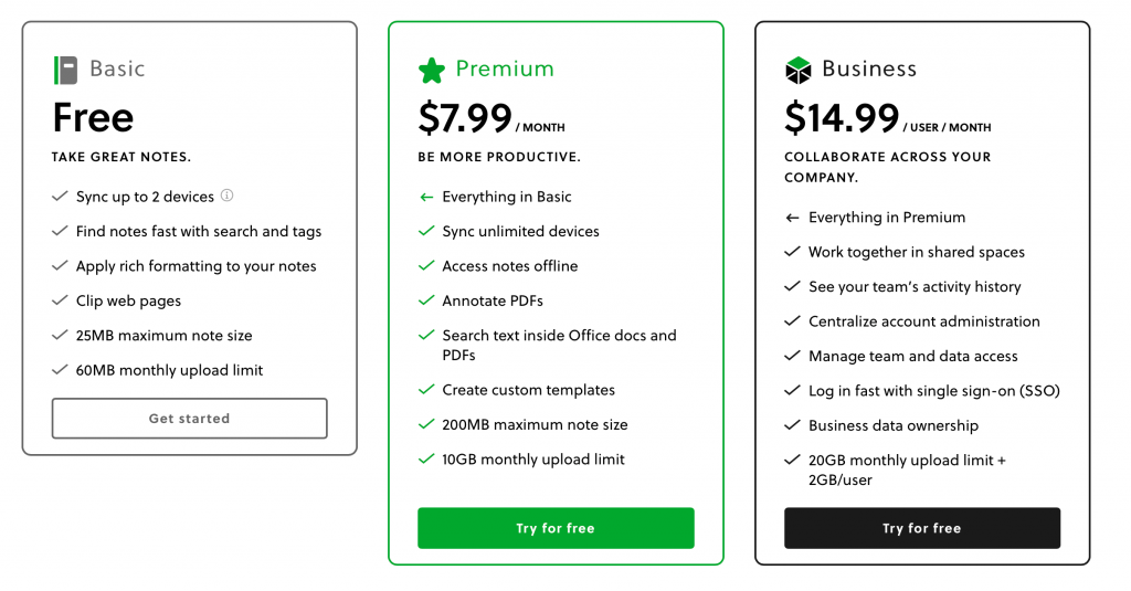 Evernote pricing page packages